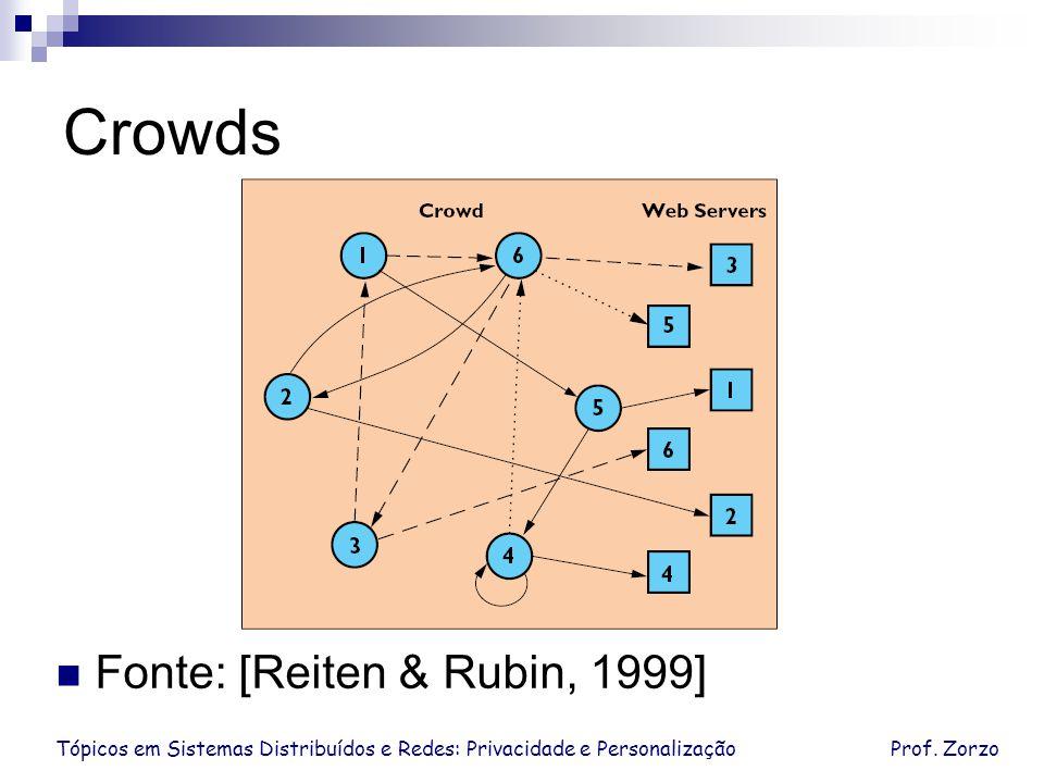 Crowds Fonte: [Reiten & Rubin, 1999]